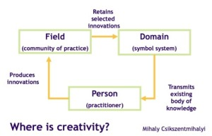 systems theory of creativity
