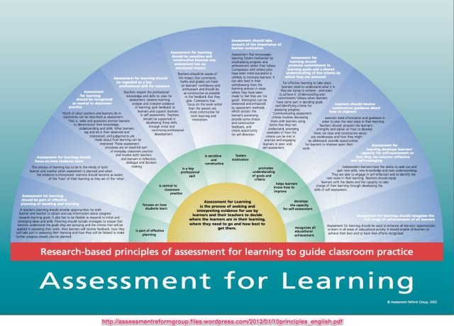"assessment learning essay Issn 1479-4403 173 ©academic conferences ltd reference this paper as: nakayama, m, yamamoto, h and santiago, r (2010) ""the role of essay tests assessment in e-learning."
